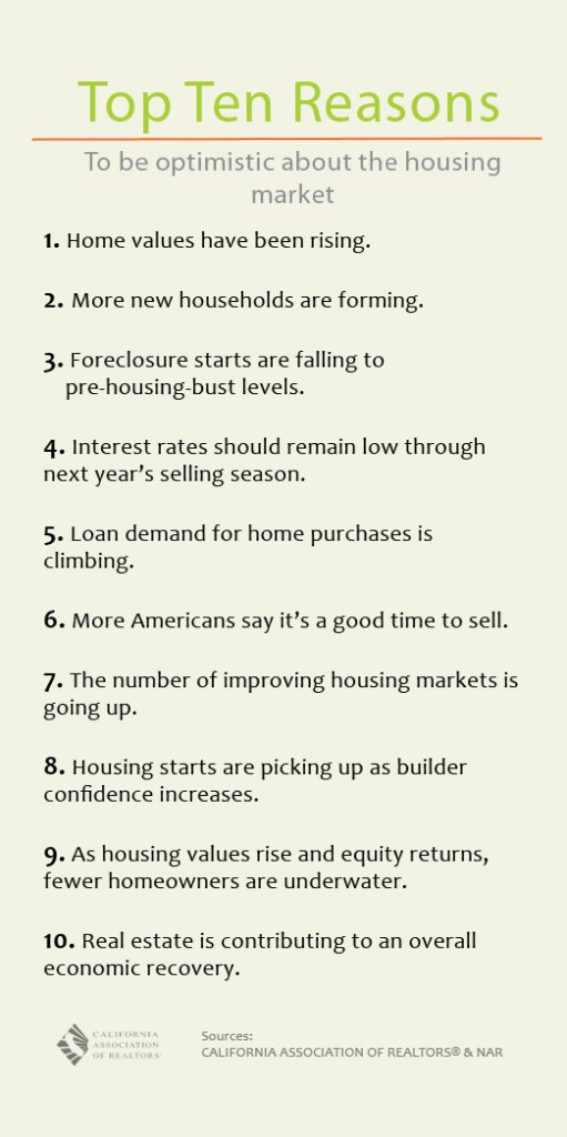 be optimistic about real estate